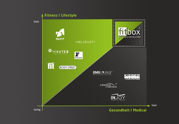 fitbox-Medical-Lifestyle.jpg